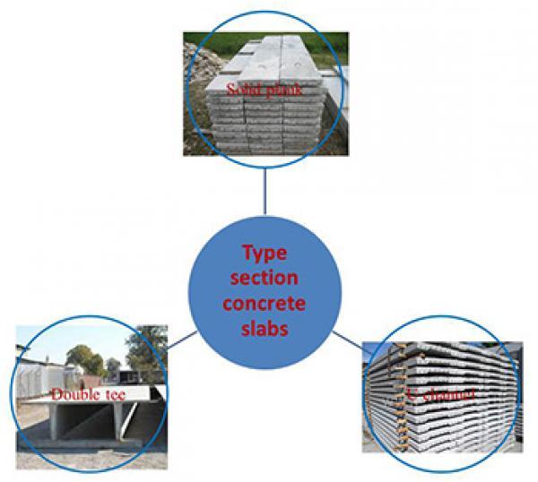 แผ่นพื้นคอนกรีตอัดแรงสำเร็จรูปแบบตัน ที่นิยมใช้มีกี่ชนิด